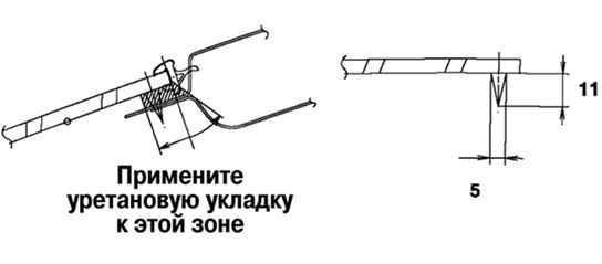 Надавите на штифты ветрового